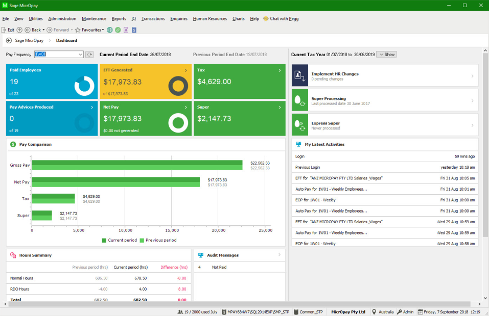 Sage MicrOpay Dashboard
